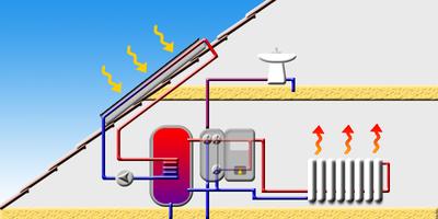 schéma d'un chauffe eau